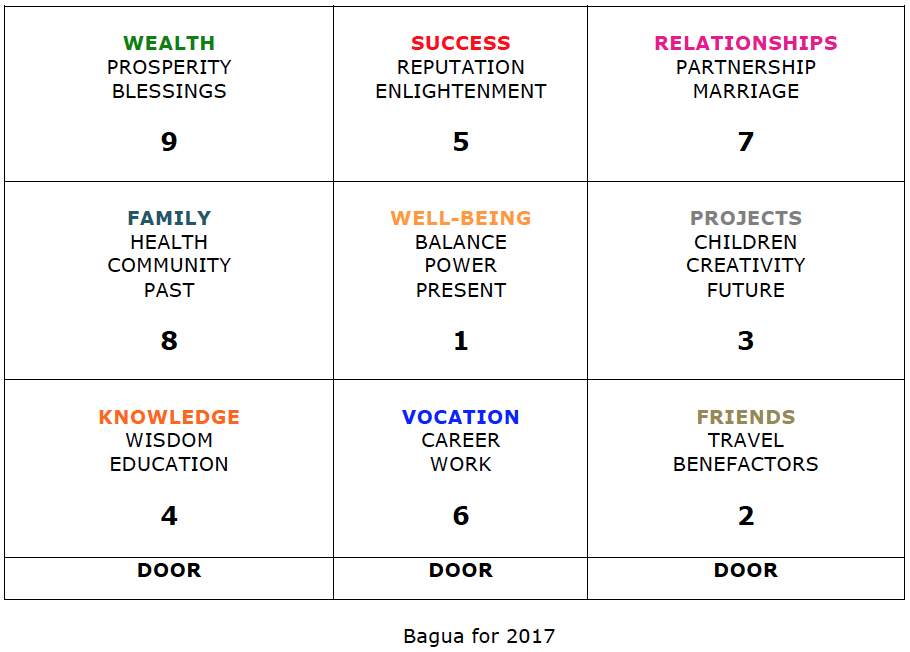 5 Feng Shui Successful Career Tips Feng Shui Philippines